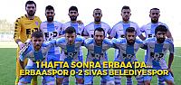 Erbaaspor, Sivas Belediyespor ile hazırlık maçı yaptı
