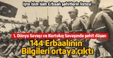 Bir asır sonra Erbaalı 144 şehidin bilgileri ortaya çıktı