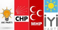 2019 yerel seçimlerinde AK Parti, CHP, MHP ve İYİ Parti'nin ilçe ve belde adaylarının tam listesi