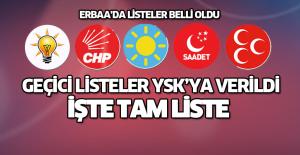 Geçici Aday Listeleri Seçim Kurullarında AK Parti, CHP-İYİ Parti, MHP ve SP'nin adayları kimler?