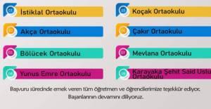 TÜBİTAK'tan Erbaa'da 8 okula destek